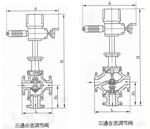 森托克蒸汽电动阀门接线图